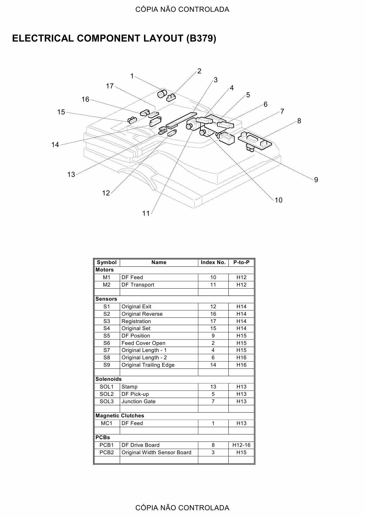 Yamaha f wiring diagram outboard control